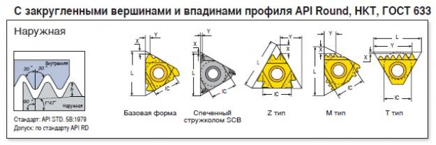 борфреза концевой сферический конус l 10x27x6x75